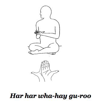 mediteerimine